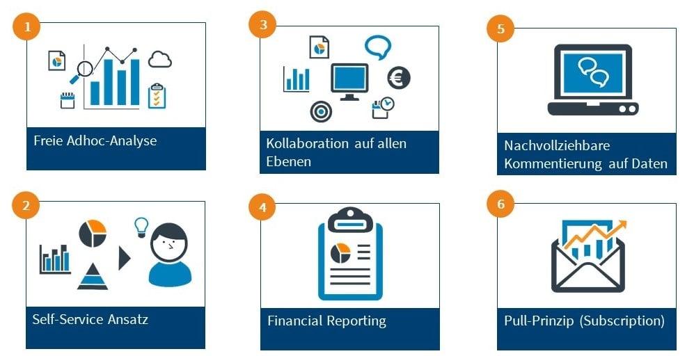 Performance-analysen-reports-fuer-jeden-blickwinken-klein