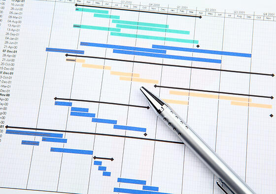 Project-management-with-gantt-chart