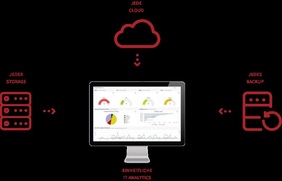 aptare-it-analytics-infografik