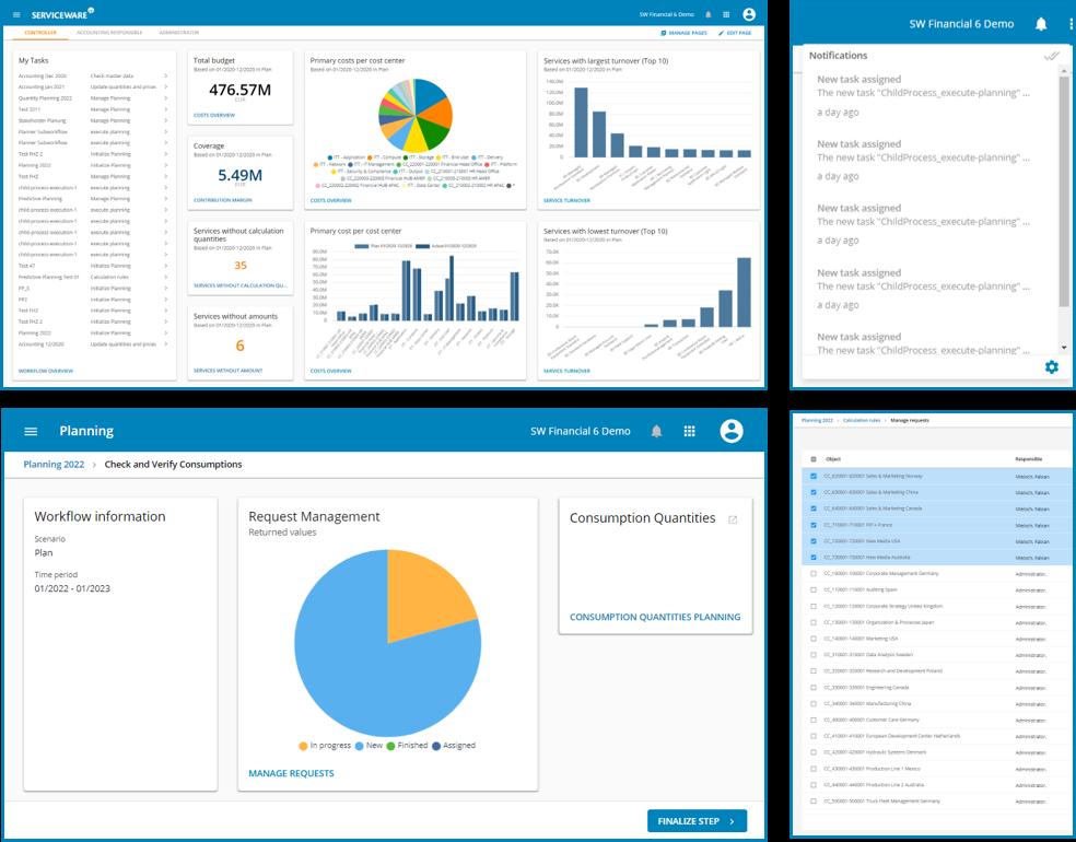serviceware-financial-6-design-and-navigation
