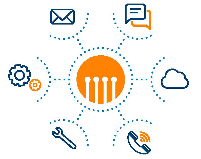 Serviceware Solutioncare