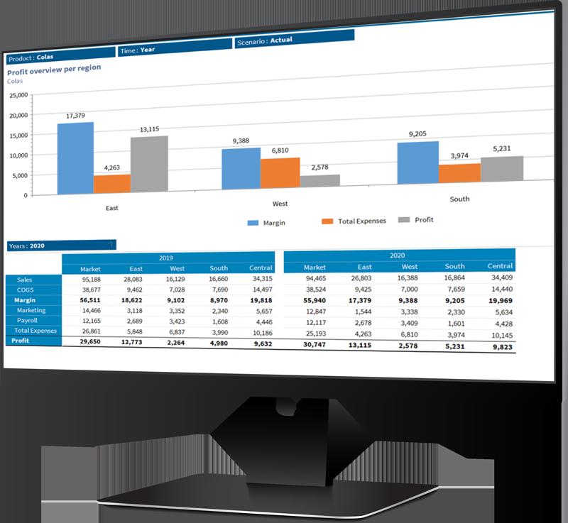 Performance-Monitor-Renaming