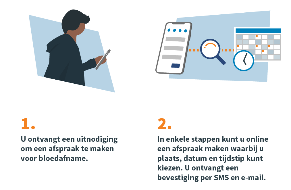 covid-widget-infographic-dutch_step-1
