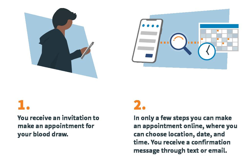 covid-widget-infographic-english-step-1